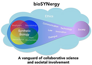 bioSYNergy: A vanguard of collaborative science and societal involvement